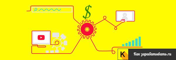 pénzt keresünk betéteken hogyan lehet elindítani az opciós kereskedést
