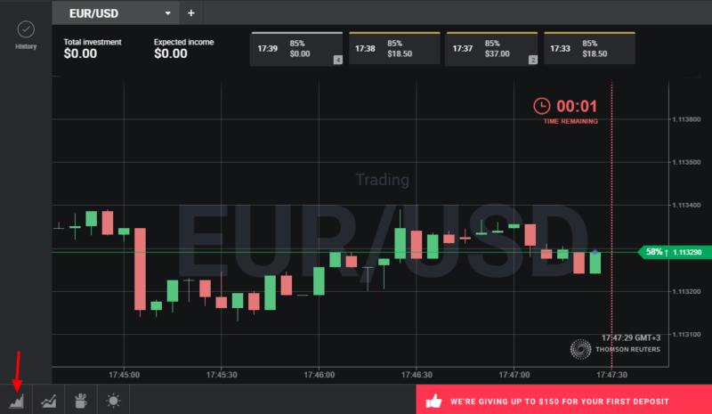 hogyan lehet befektetni a bitcoin árába bináris opciós kereskedők statisztikája
