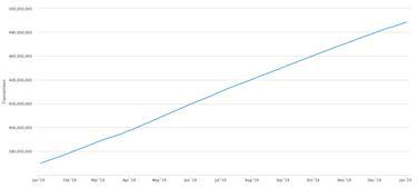 bitcoin fizetések mire lehet igazán pénzt keresni ma