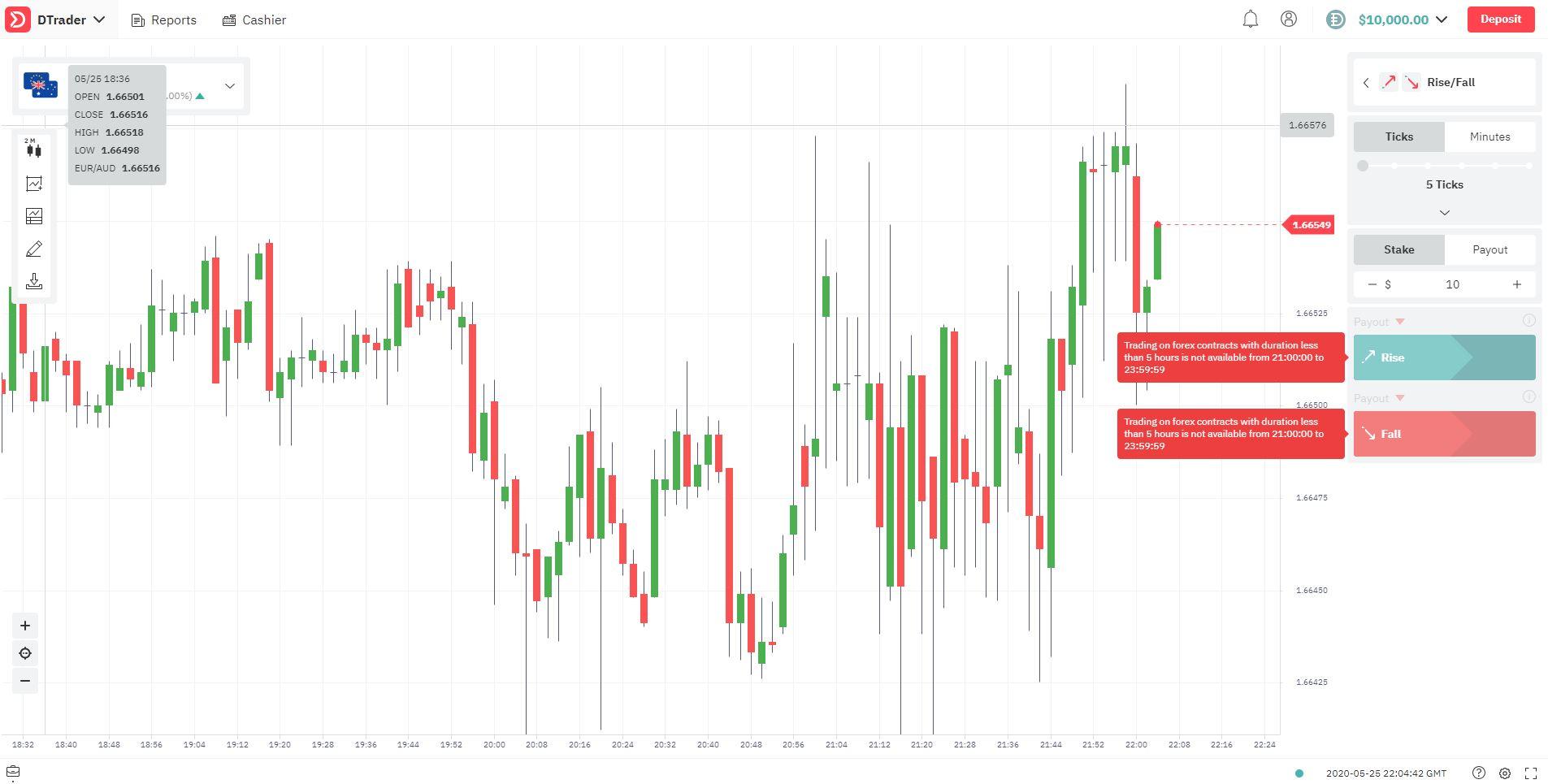 pénzt keresni az interneten betét nélkül bitcoin megtakarítás mérő diagram