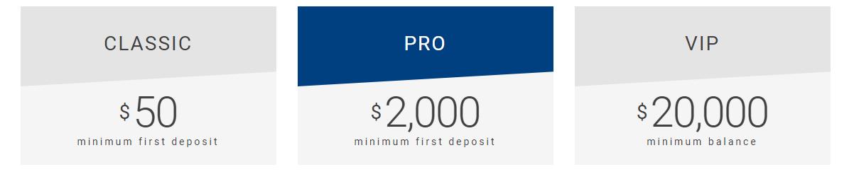 hogyan lehet pénzt keresni egy internetes projekten most ne keress pénzt