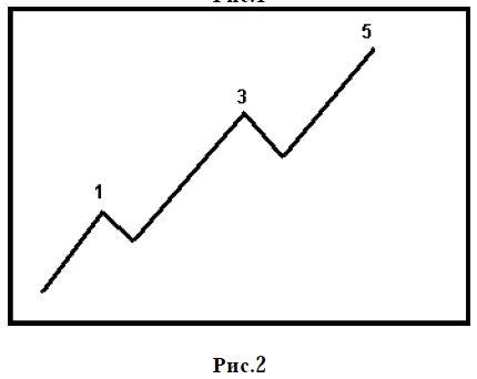 a kereskedelem negyedik hullámának jellemzői