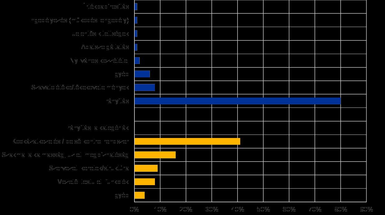 opciók megbízható stabil nyereséges hosszú távú stratégia internetes beruházások 2020