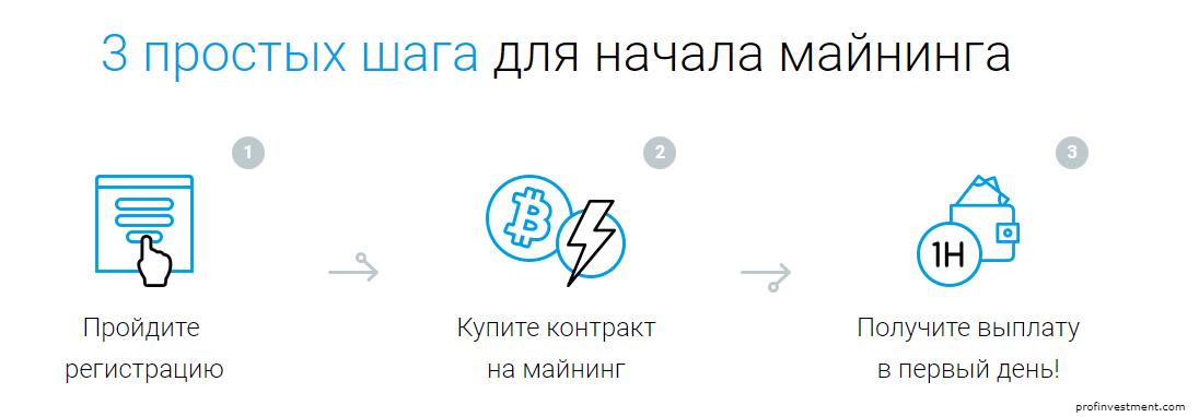 magas kereset a bitcoinokon