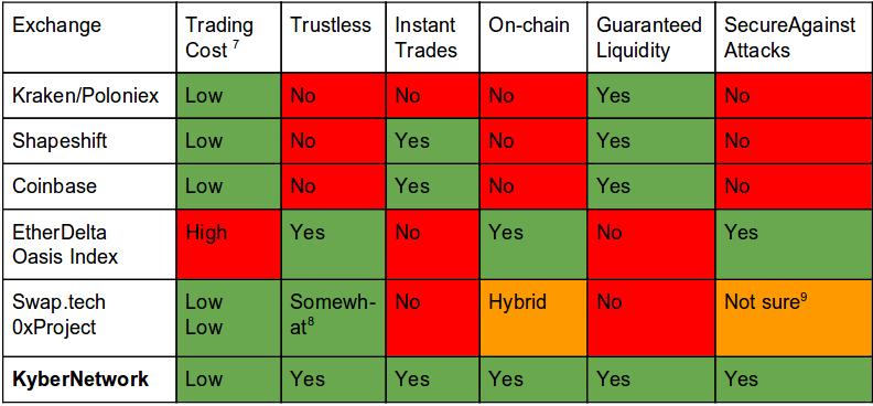 hogyan lehet pénzt passzív módon keresni iq opciók bináris opciók