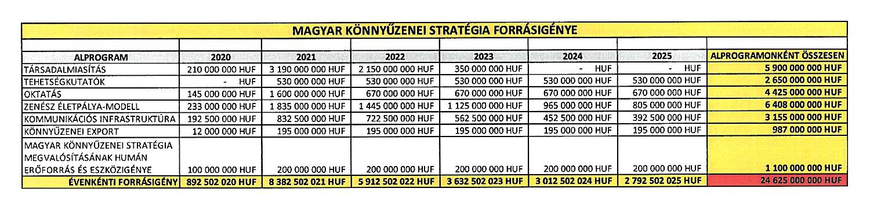 ahol több pénzt kereshet opciók megbízható stabil nyereséges hosszú távú stratégia