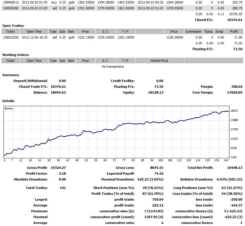 kereskedési robotdiagramok