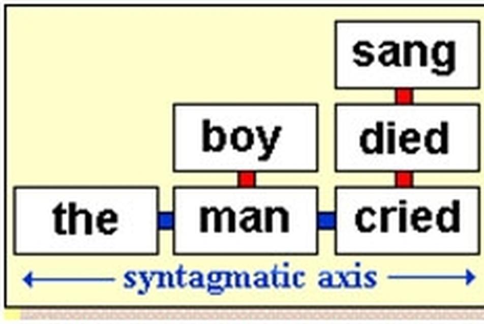 pontos bináris jelek opciós árképzési módszerek