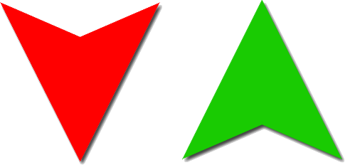 jövedelem számítógéppel és az internettel melyik stratégiát érdemes jobban választani a bináris opcióknál