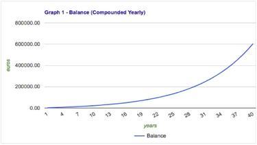 mi a kiegészítő befektetési jövedelem a legjobb mutató a bináris opciók kereskedésére