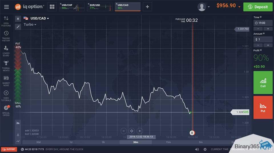 Cheremushkin kereskedelmi trend bár, amely pénzt keres