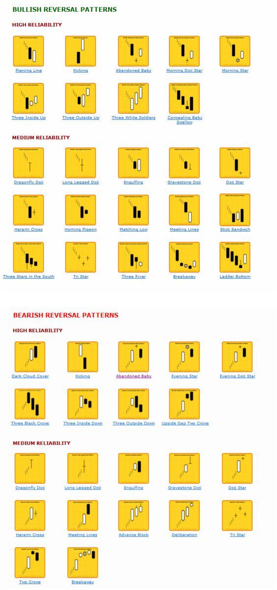 a legmegbízhatóbb és legjobb bináris opciók