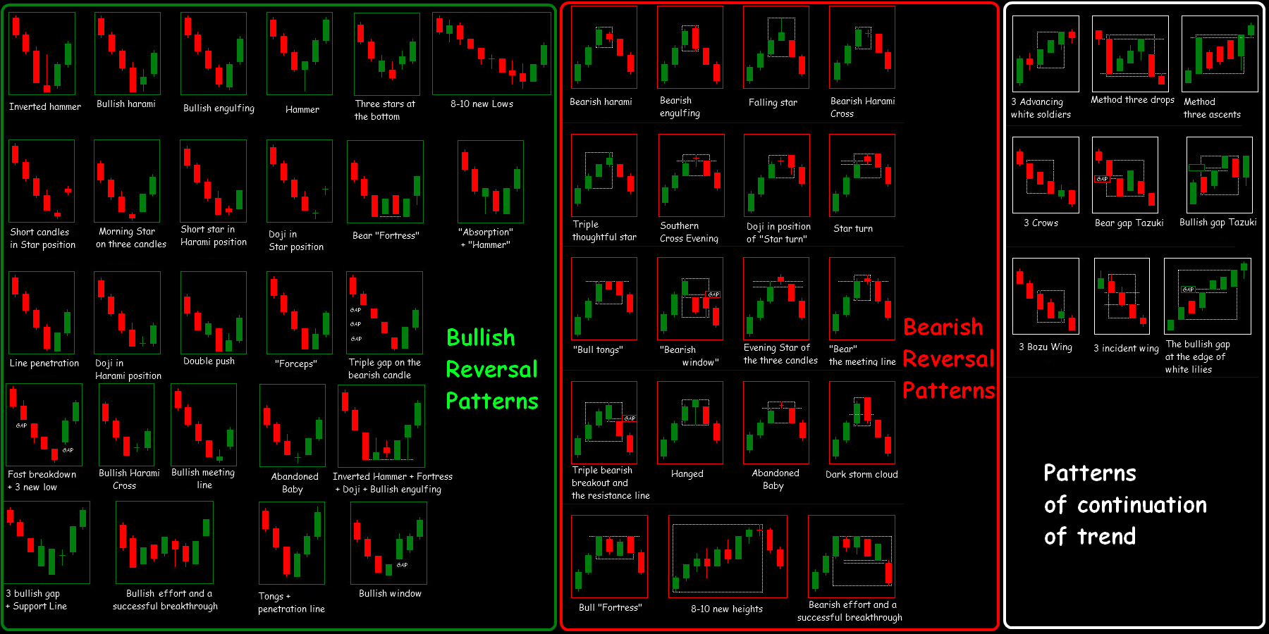 a kereskedési jelek nyereségesek bináris opciók a legjobb cégek