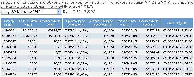 rs bináris opciós stratégiák nézd meg, hogyan lehet pénzt keresni