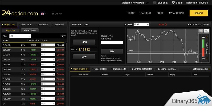 az internet pénzt kereshet session bináris opciók