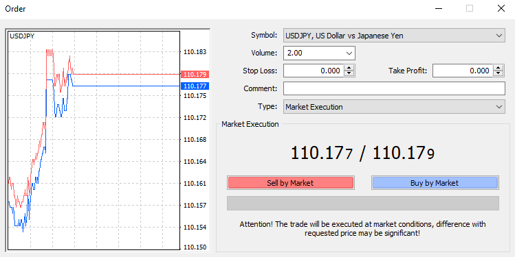 bináris kereskedés demo számlán