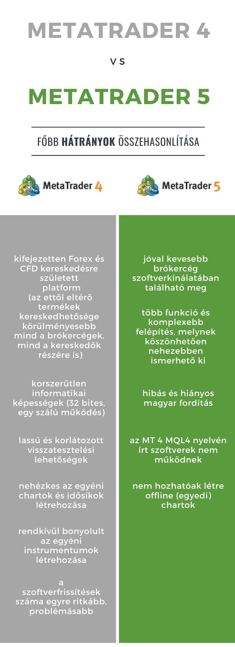 kereskedési platformok megjelenítése