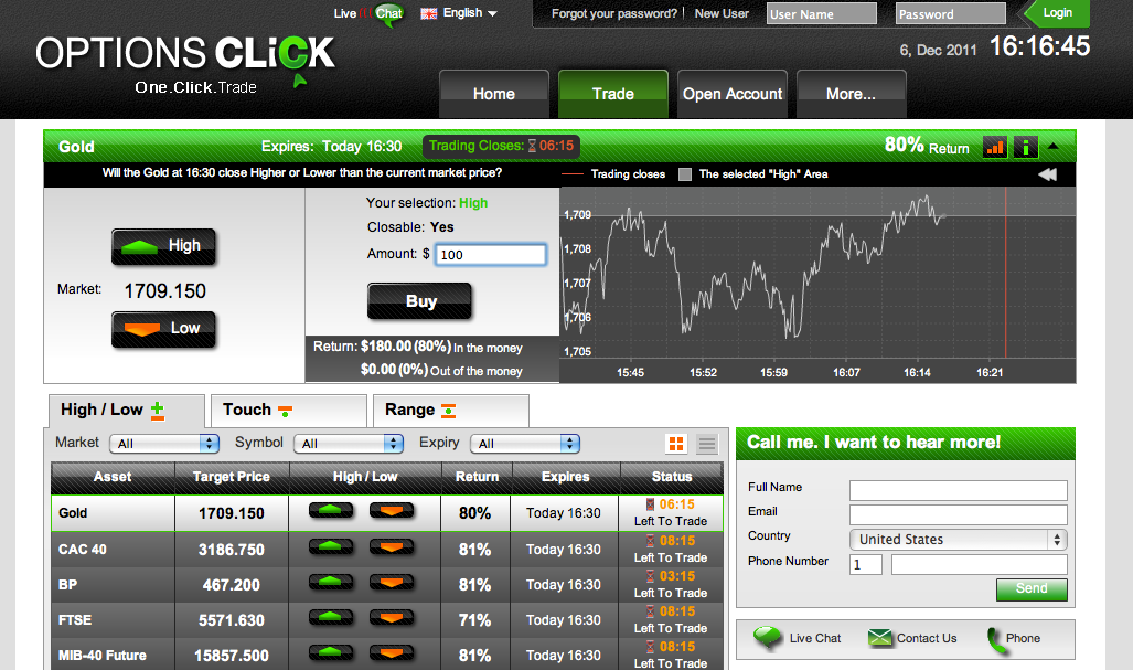 a bináris opciós oldalak értékelése valódi kereskedés kereskedés