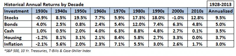 bináris opciók a trend meghatározásához további jövedelem 2020-ban