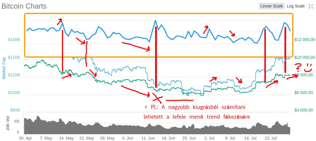könnyű bitcoin jövedelem btcons befektetés nélkül btc