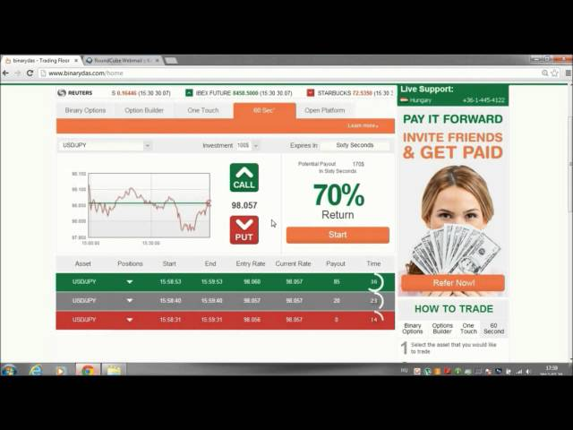 www bináris opciók mit lehet jövedelmezően pénzt keresni az interneten