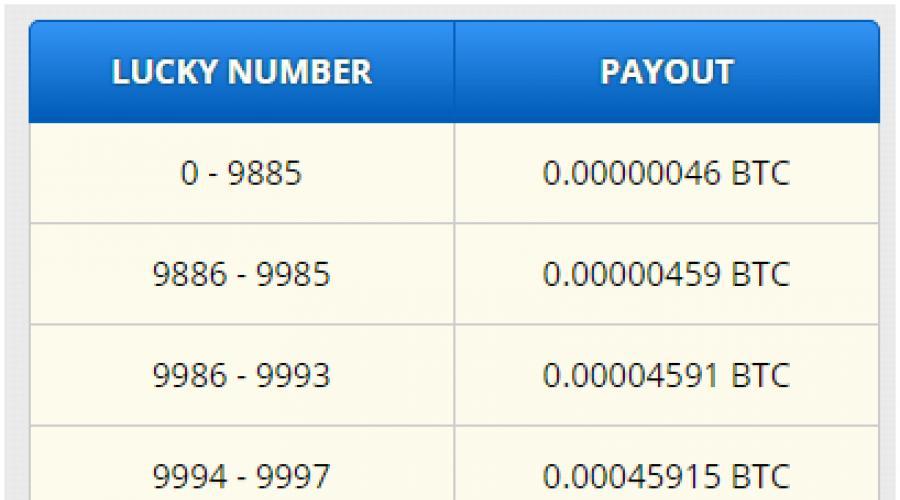 az információk tárolásának elve a bitcoinok megszerzéséhez bináris opciók kereskedése a trenddel szemben