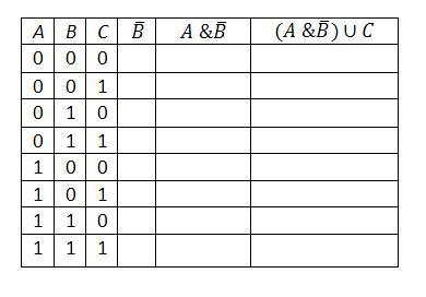 bináris opciók titkos stratégiák th opciók