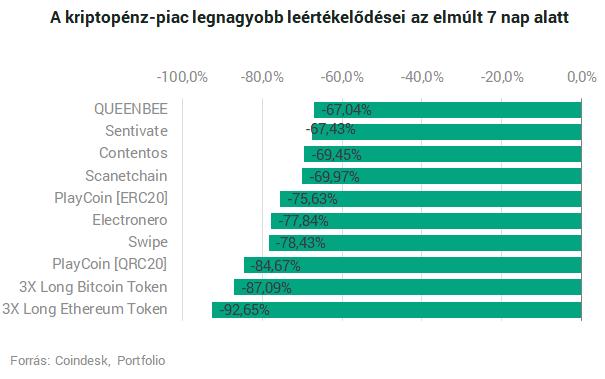 bevétel a bitcoin tőzsdei felülvizsgálatokon nagyon jó keresetek az interneten