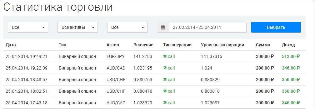 demo számla besorolása opciós kereskedő bináris opciók