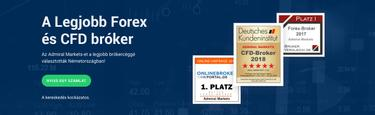 befektetéssel az interneten elért jövedelem munkastratégia a percdiagram bináris opciókról