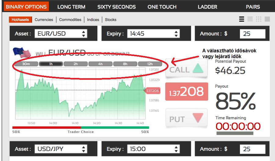 bitcoin árfolyam dollár diagramra