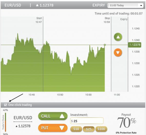 FXFlat bináris opciók: fontos információk a kereskedők számára   Stock Trend System