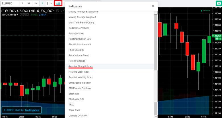 bináris opciók rsi indikátorral gyors módja a pénzkeresetnek a pénzmérlegen