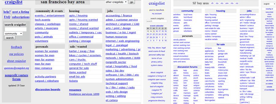 bináris opciók társult programja egy webhellyel