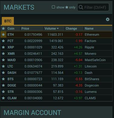 Bitcoin kereseti stratégia
