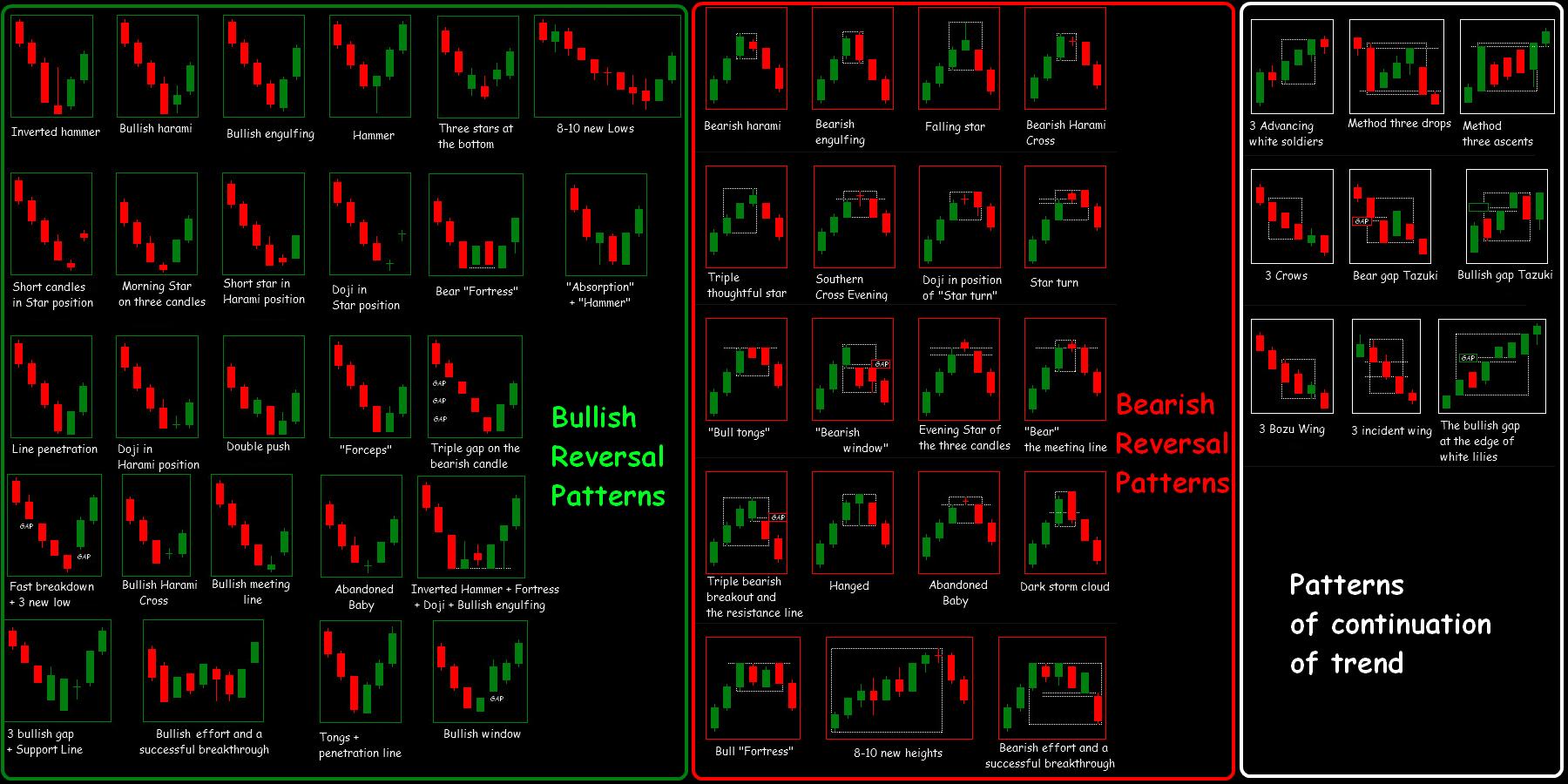 gyors pénzkereskedelmi rendszer bináris opciók