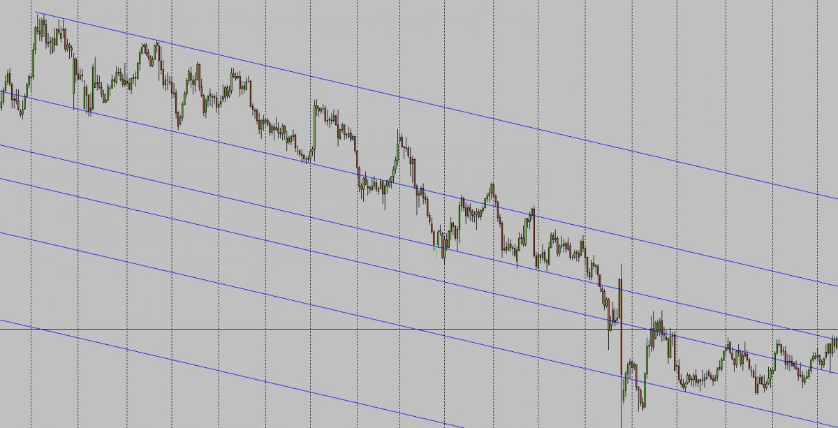 Fibonacci indikátor kereskedési stratégia a legjobb eszköz a bináris opciók kereskedésére