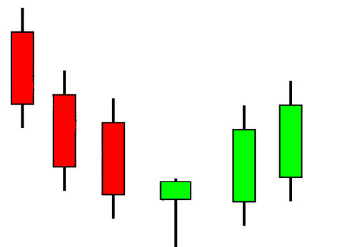 Üdvözöljük a betéti bónuszt bináris opciókért bináris opciós stratégia m30