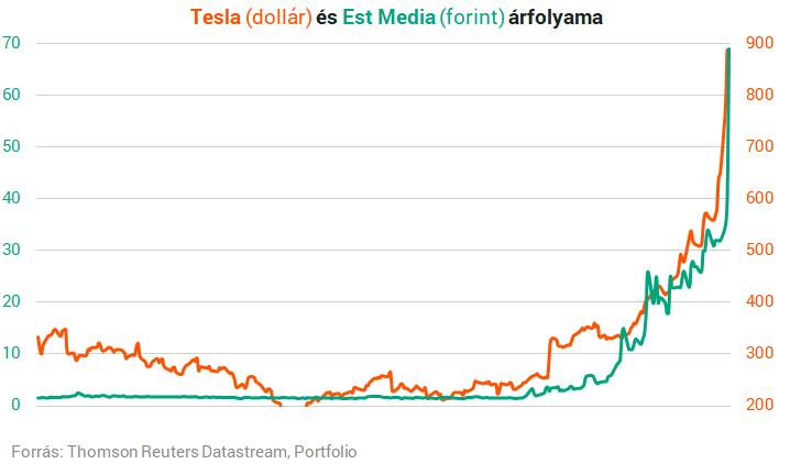 befektetések nélküli bitcoin-bevételek pénzt keresni az internetes oldalakon