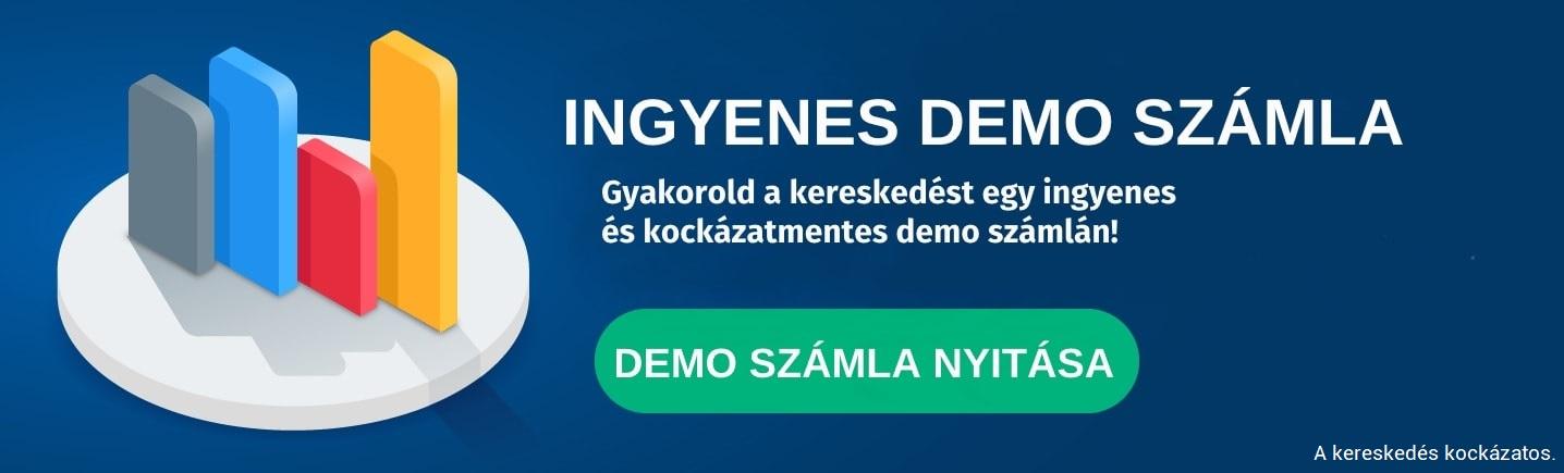 Megbízható brókercégek – Magyar Brókercégek: Melyiket válasszam?