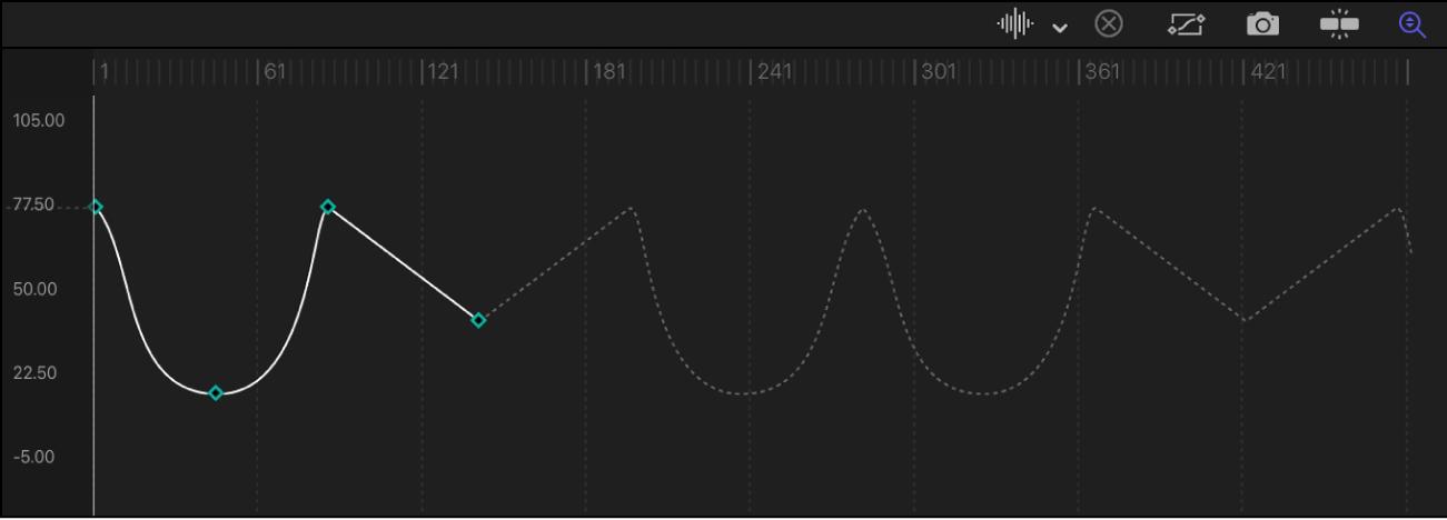 extrapoláció a trendvonal mentén bináris opciók projekt
