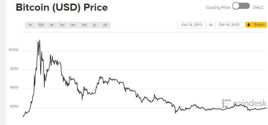 hogyan lehet részletesen befektetni a bitcoinba