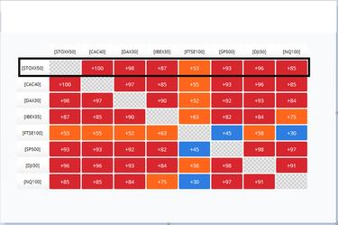 a tnk kereskedelem munkája legjobb stratégiák az mt4 bináris opcióihoz