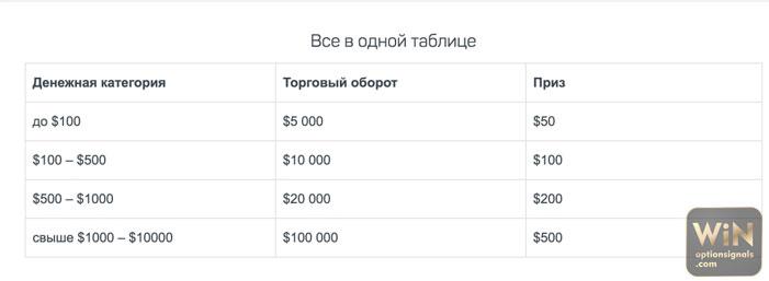 bitcoin hogyan lehet gyorsan pénzt keresni kereset az interneten 10 rubel percenként