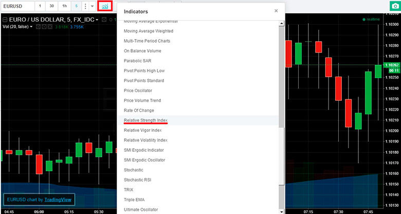 indikátor bináris opciók vásárolni valóban pénzt keresni az interneten