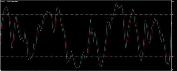 stratégia a bináris opciók határához stratégia 5 perces bináris opciókra