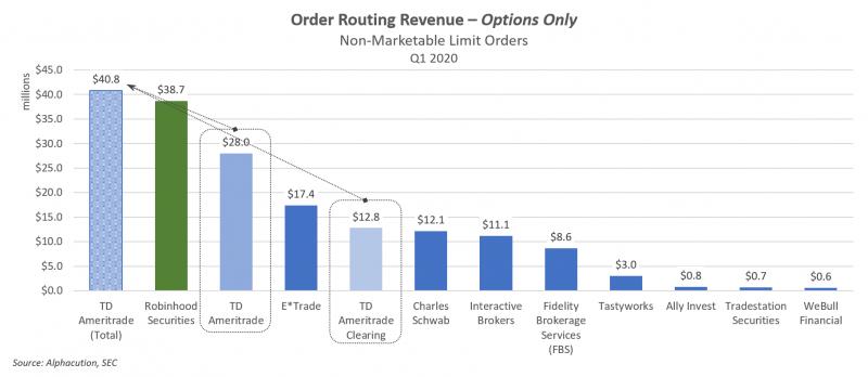 internetes jövedelem web visszavon egy opciót