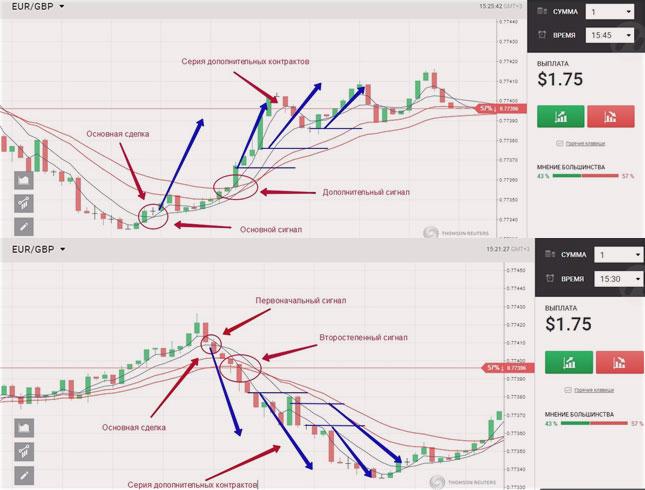 keleti bitcoin stratégiák, hogy pénzt keressenek az opciókkal