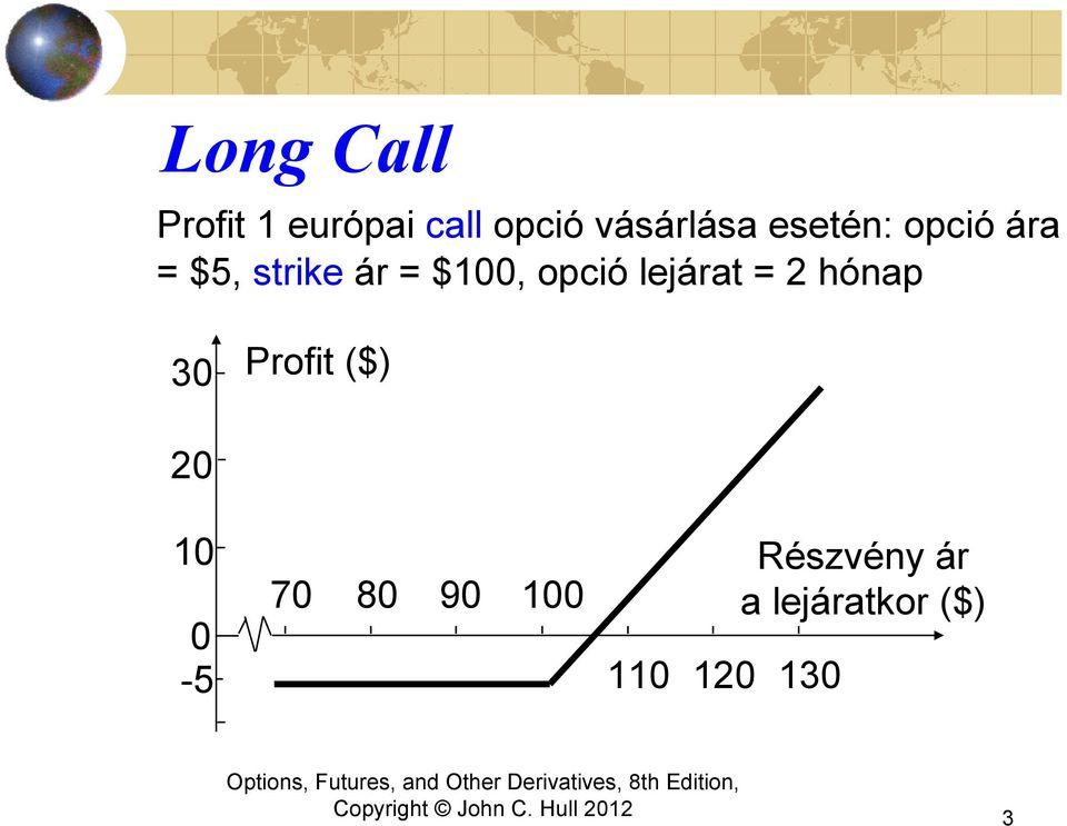 opciós stratégia új bináris opciók hírkereskedelmi statisztikák