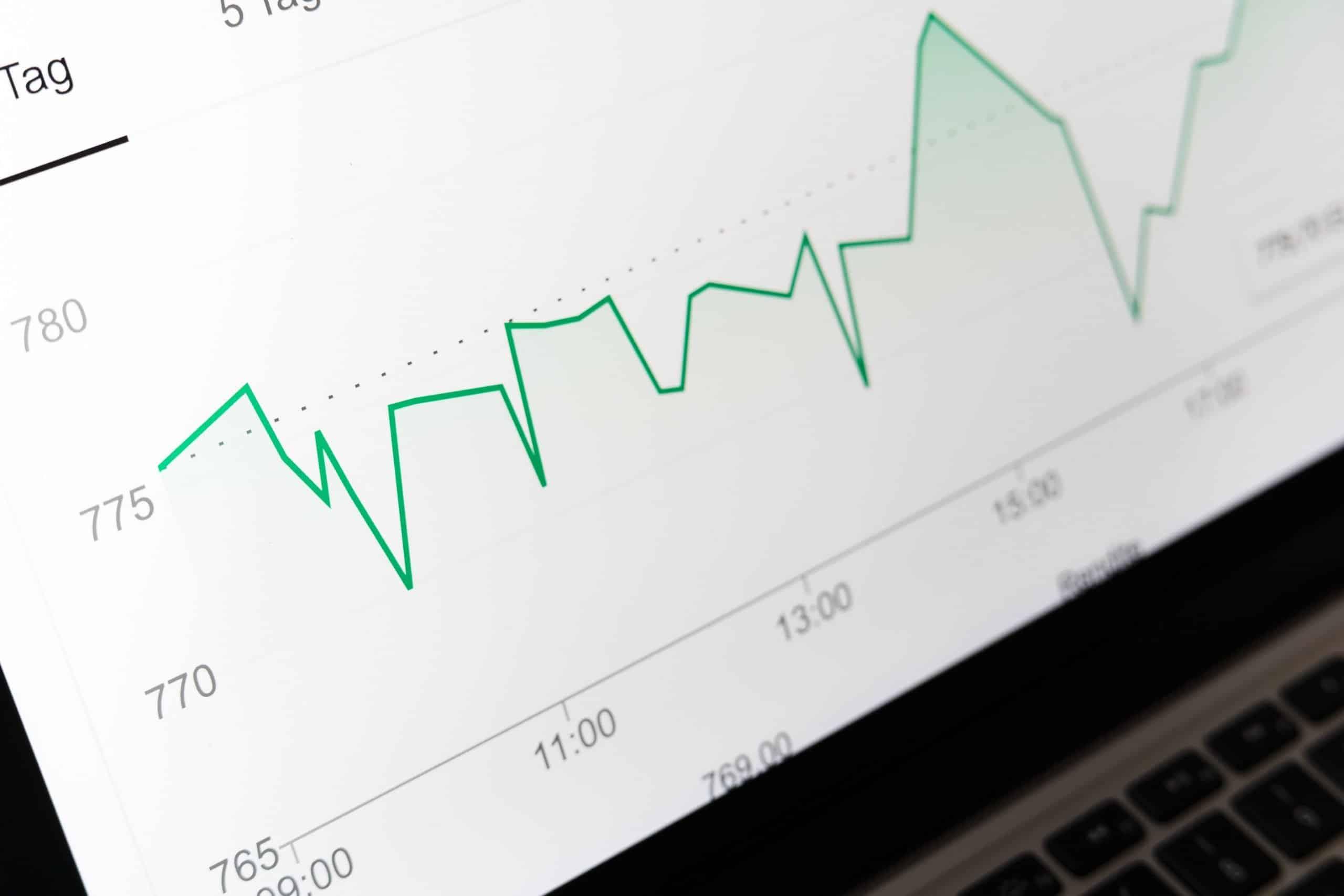 napközbeni trend kereskedés további jövedelemkódok